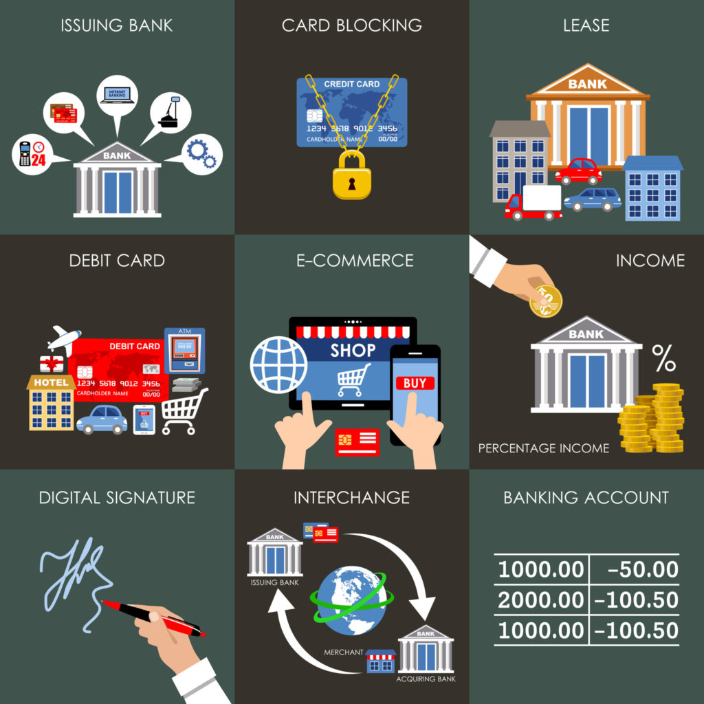 Payment Processing for SaaS Providers