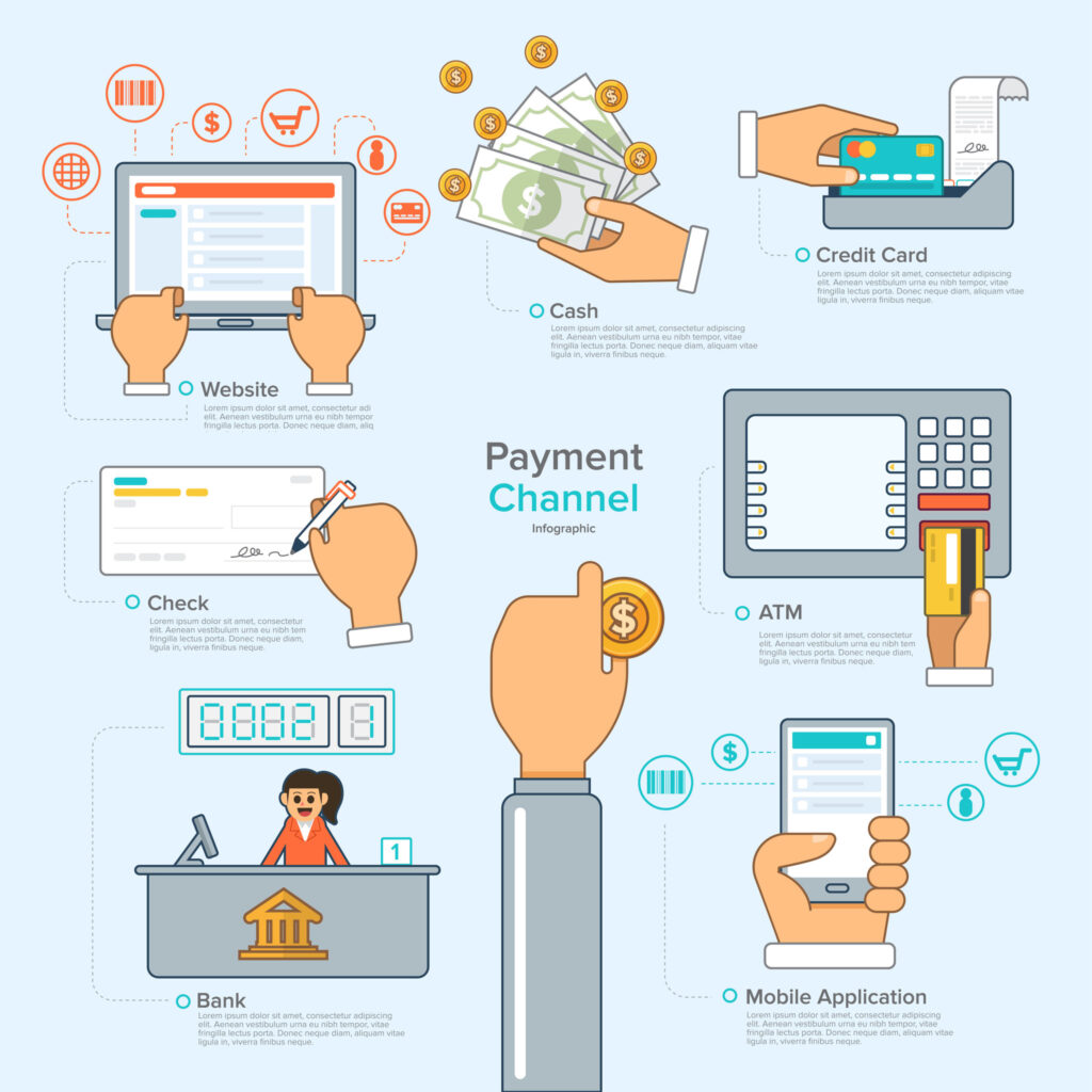 Merchant Accounts for Online Gaming and Gambling
